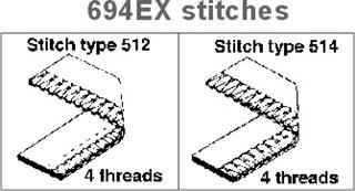 Consew Model 694EX