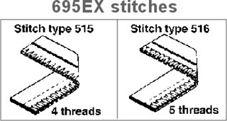 Consew Model 695HEX